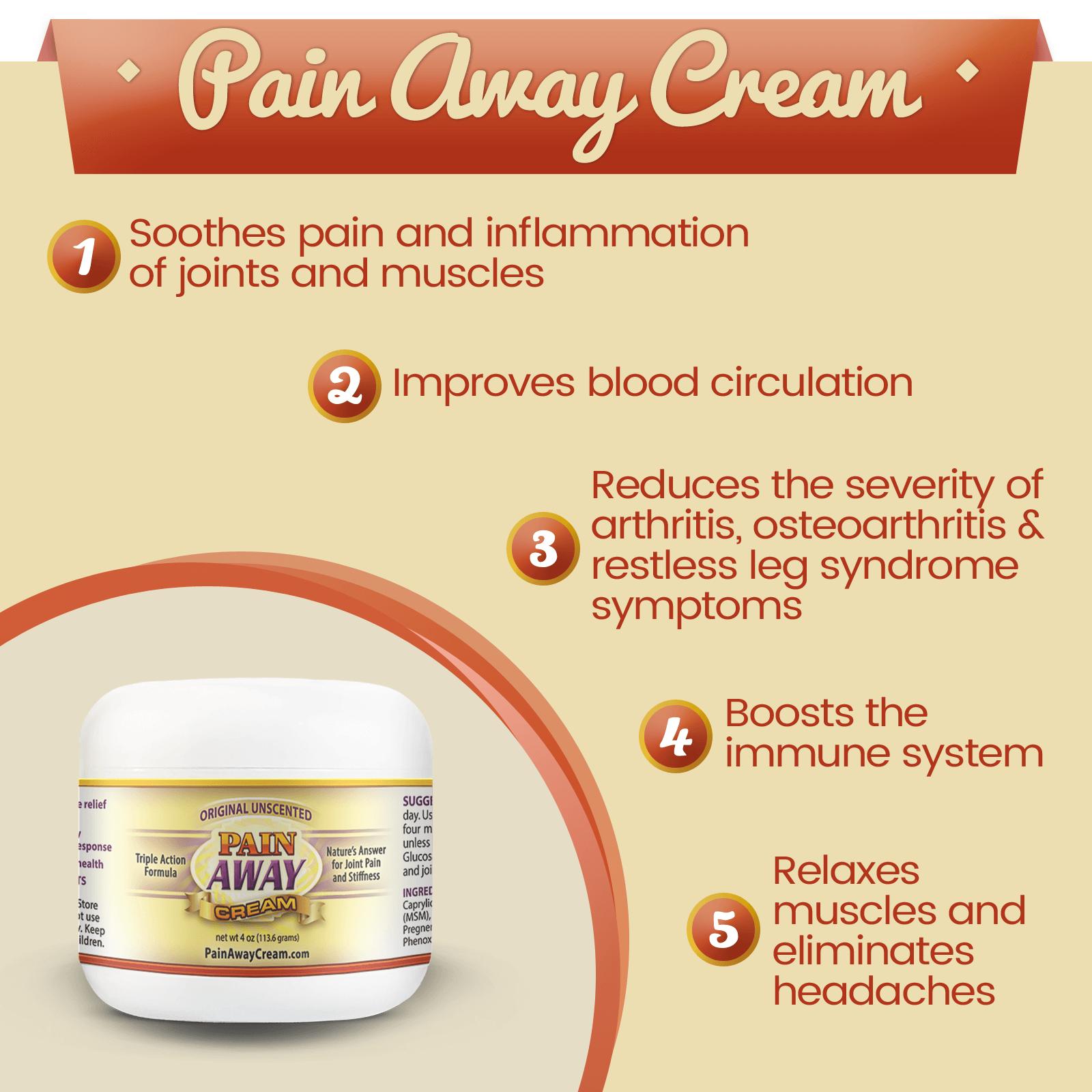 Pain Away Cream WFP Infographics